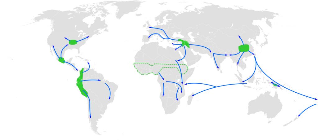 Mapa que muestra la difusión inicial del neolítico